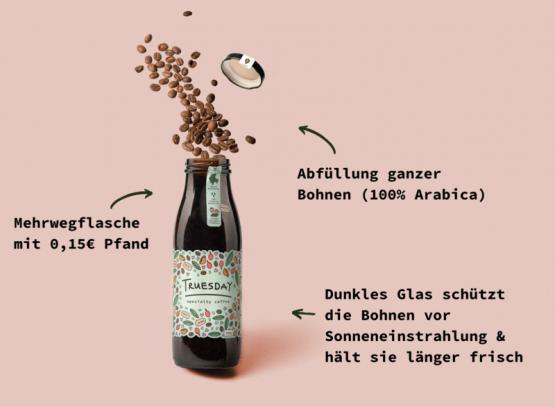 Kaffeebohnen in dunkler Flasche mit buntem Label