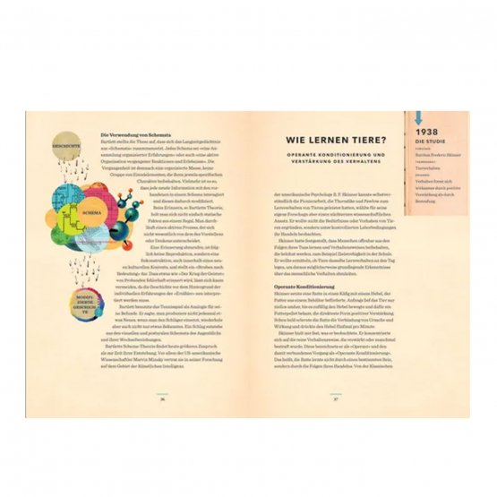 Pawlows Hund - Pschologische Experimente unterhaltsam dargestellt und illustriert - Knesebeck Verlag